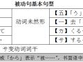 日语特殊句式01:被动句的基本句型